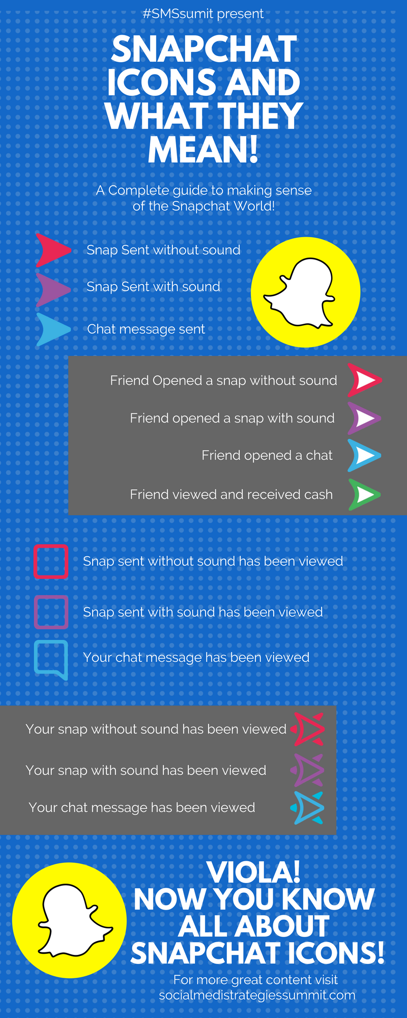A complete guide for Snapchat Icons